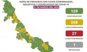Veracruz con 268 casos sospechosos de Covid 19; confirmados, 27