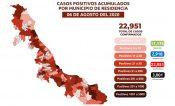 Sistema de Gobierno fortalece prevención de Covid 19